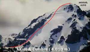 Cumbre Akioud