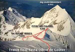 Tramo final hasta Dôme de Goûter